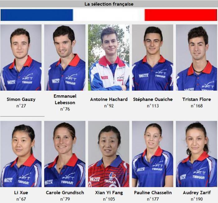 Sélection française