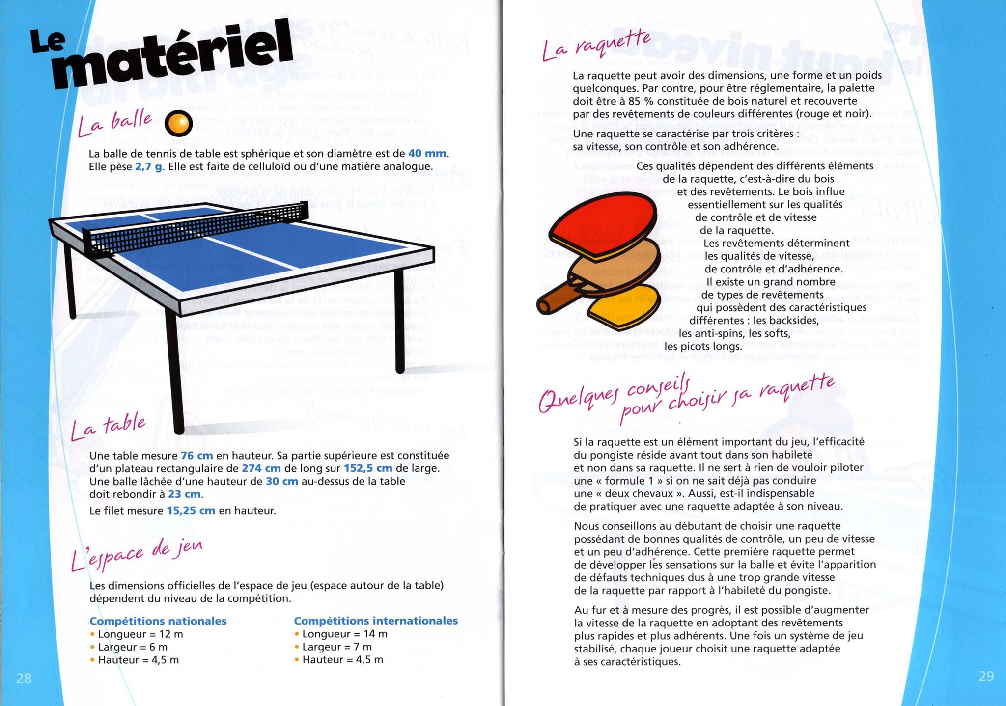 Regle Tennis De Table